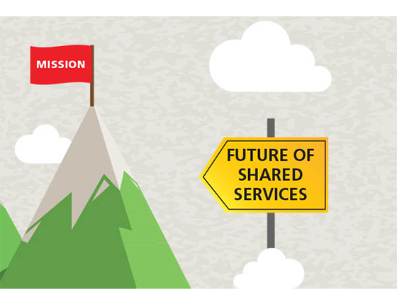 Module 6 - Future of Shared Services